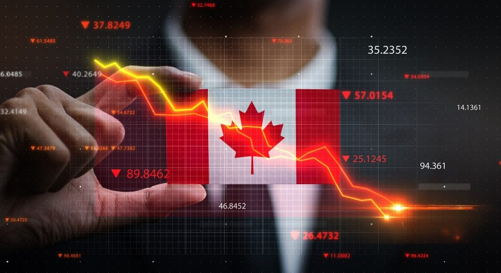 Economy in Canada